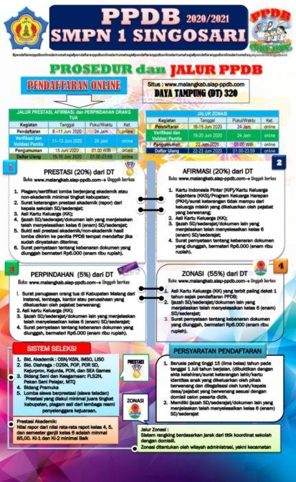 PPDB SMP NEGERI 1 SINGOSARI TAHUN PELAJARAN 2020/2021