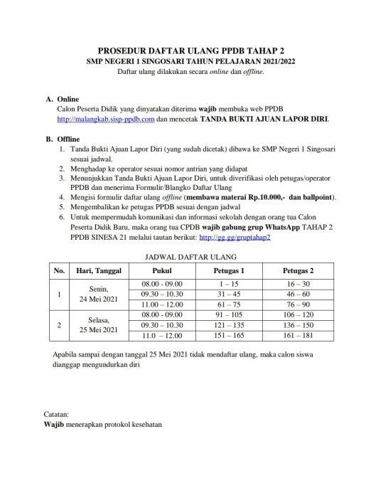 Pengumuman Hasil Seleksi Penerimaan Peserta Didik Baru (PPDB) Jalur Zonasi Tahun Pelajaran 2021/2022